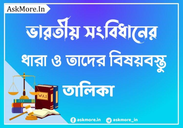 ভারতীয় সংবিধানের বিভিন্ন অংশ – ধারা ও তাদের বিষয়বস্তু । Parts of Indian Constitution