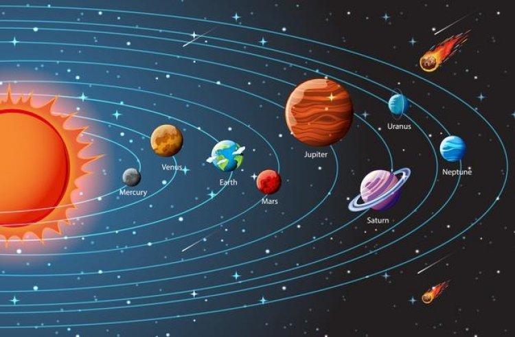 Planets Name in Bangla with PDF | বাংলায় গ্রহগুলির নাম